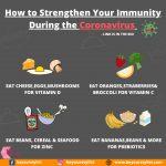 improve immunity